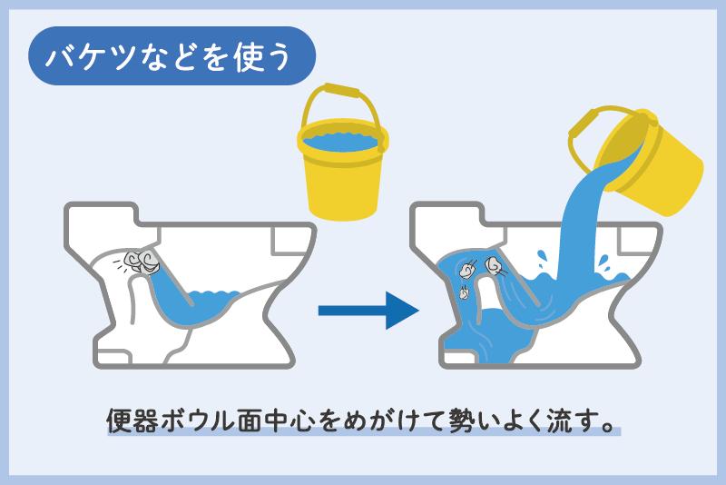 トイレットペーパーのトイレつまりをお湯で直す