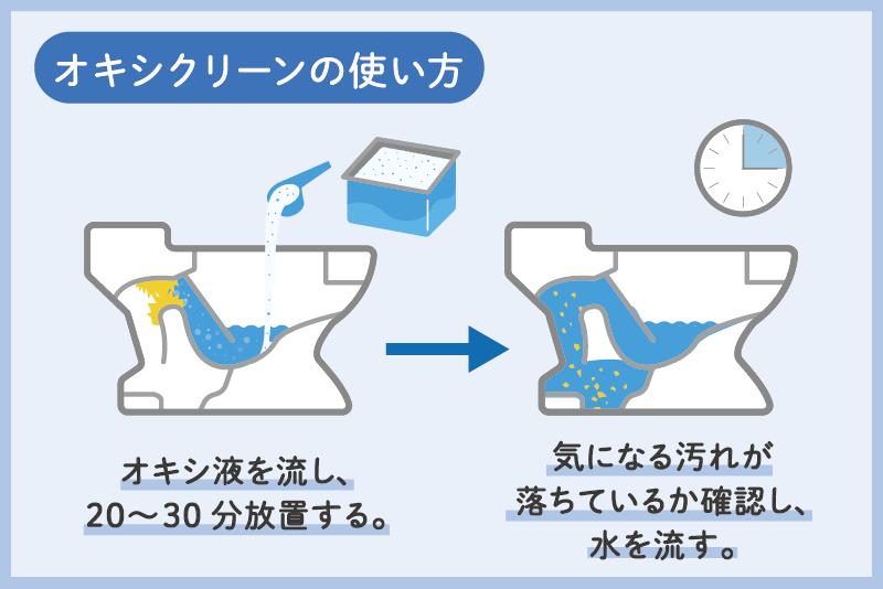 オキシクリーンを使ったトイレつまり直し方説明図