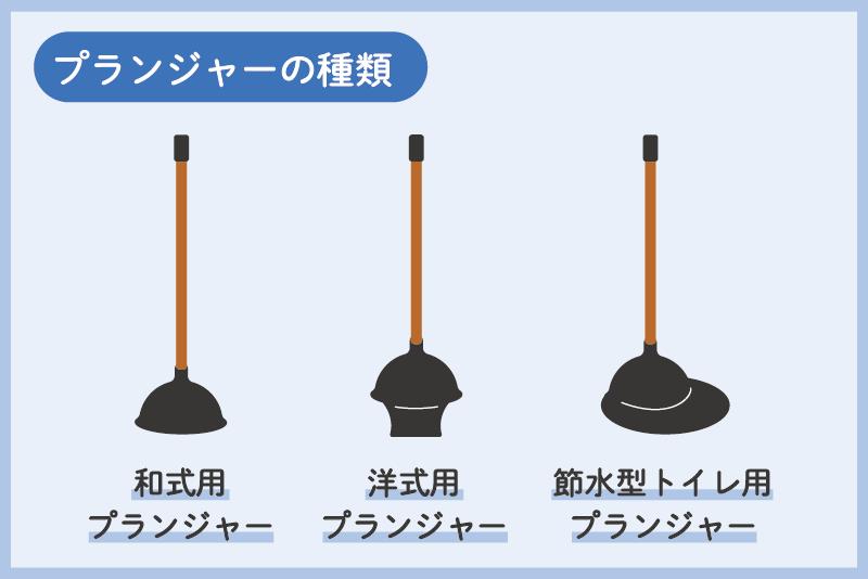 プランジャーの種類