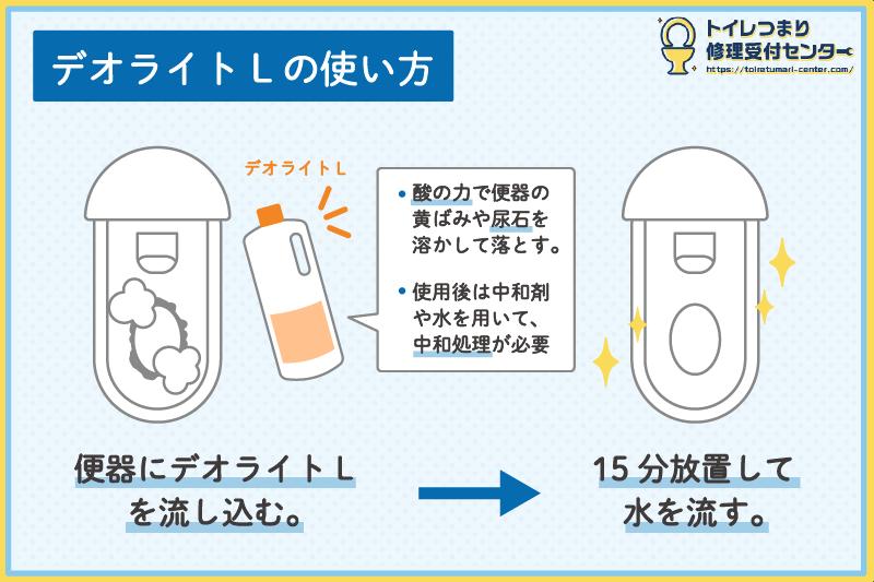 デオライトでトイレつまりを直す方法