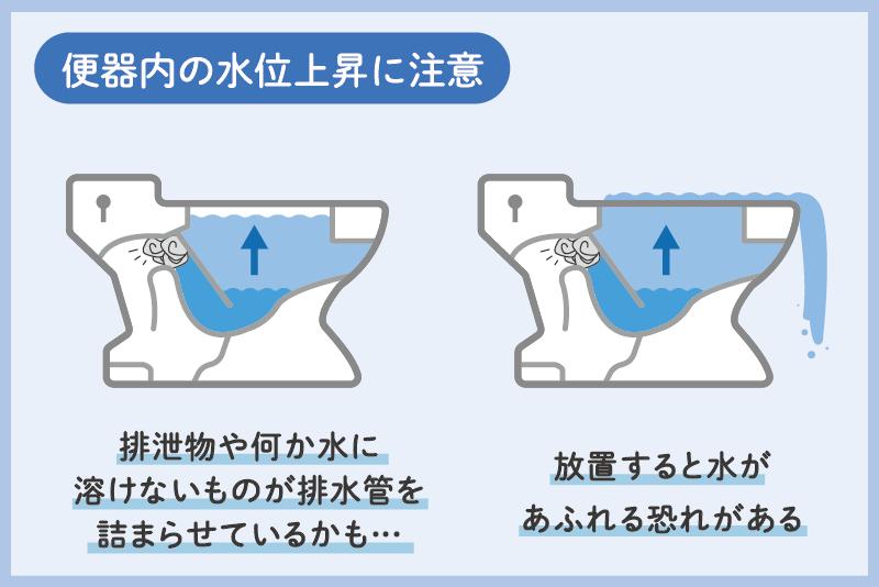 便器内の水位の上昇が起こすトラブルに注意