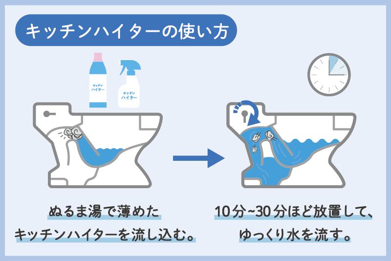 対処法3|ハイターでお掃除シートのトイレつまりを解消する手順