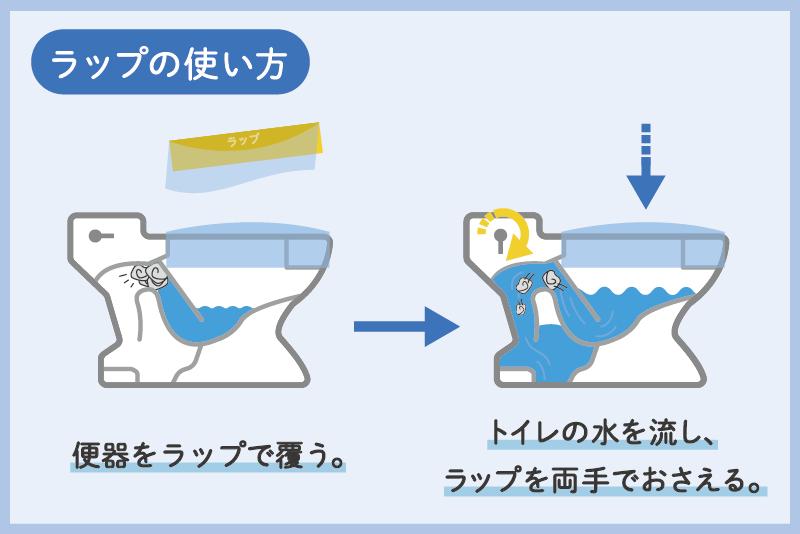 ラップを使ったトイレつまりの解消法