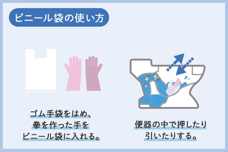ビニール袋でトイレのつまりを解消する手順