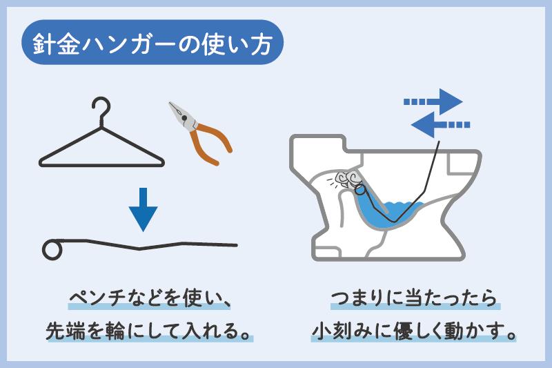 道具1|針金ハンガーでトイレにつまったオムツを取り出す